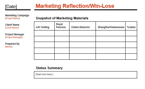 Reflect on your current marketing strategy